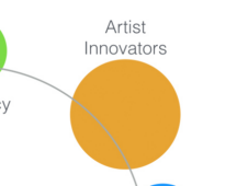 CHNM Artist-Inventor