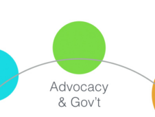 CHNM Advocacy & Govt