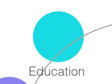 CHNM Education