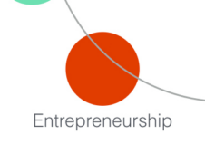 CHNM Entrepreneurship